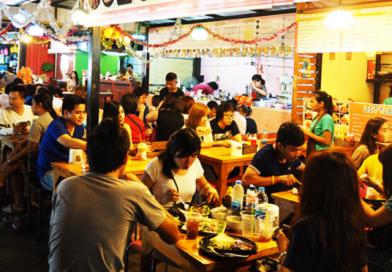 สูตรเช็คสภาพคล่องของกิจการร้านอาหาร