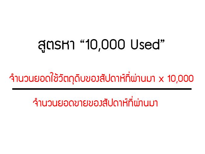10000Used
